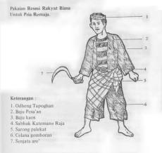 Pakaian Resmi Pria Remaja,  Rakyat Biasa.